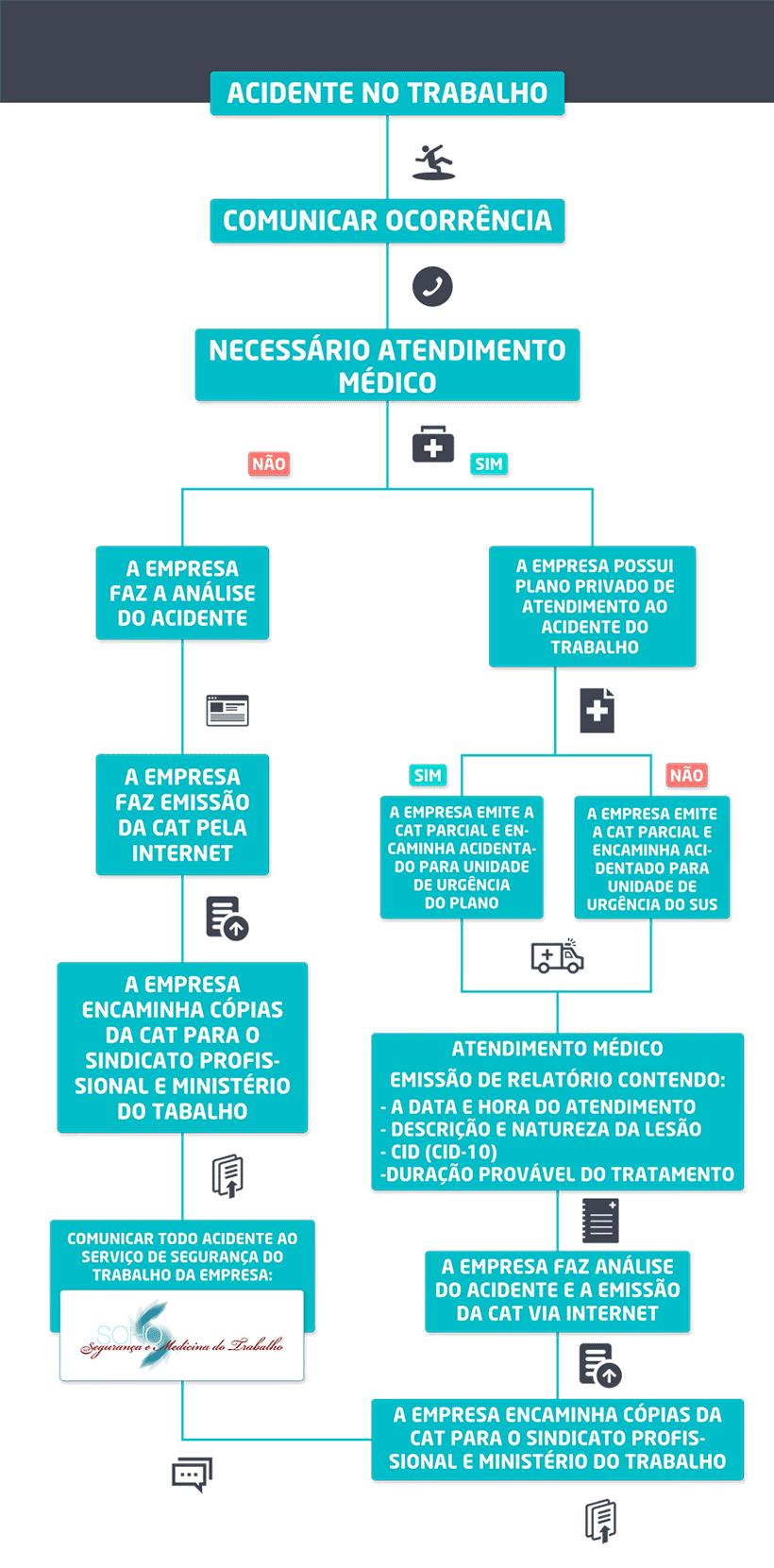 Aplicação do formulário de avaliação da mamada em recémnascidos à termo na promoção do aleitamento materno 7